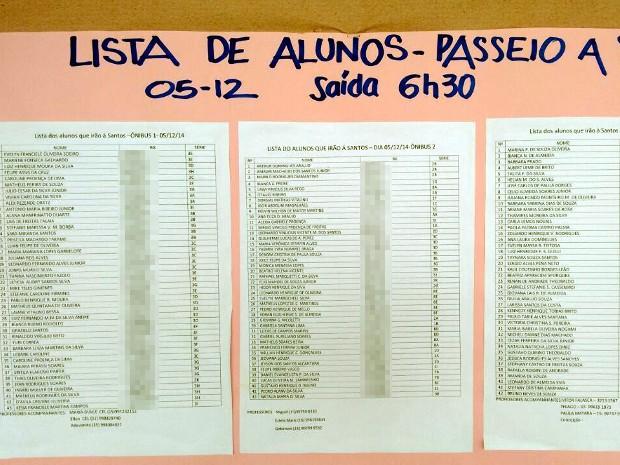 Lista de alunos que participariam da excursão a Santos da escola de Sorocaba.