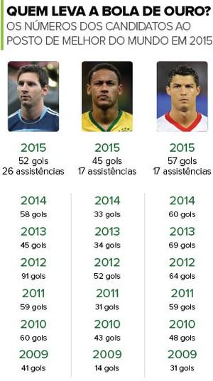 32165e82b6 Cristiano Ronaldo termina 2015 como artilheiro