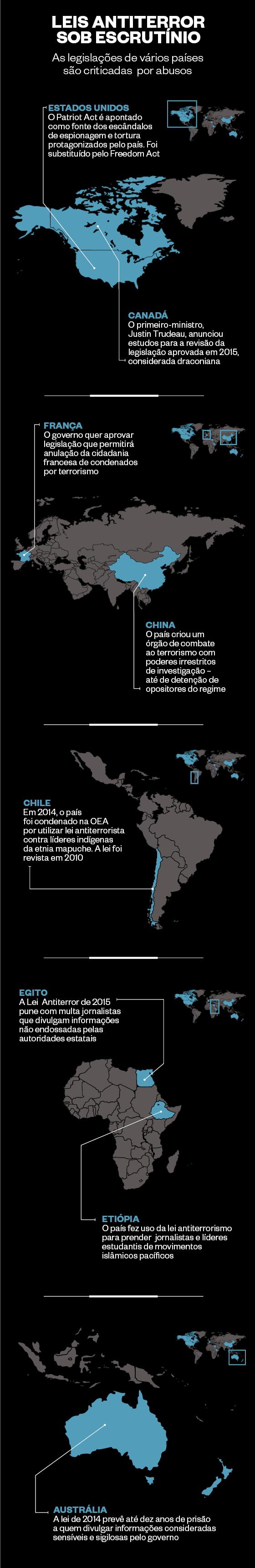 Leis antiterror sob escrutínio (Foto: Infografia/ÉPOCA)