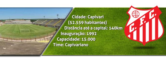Header, estádio, Carlos Colnaghi, Capivariano (Foto: Arte / Eduardo Teixeira)