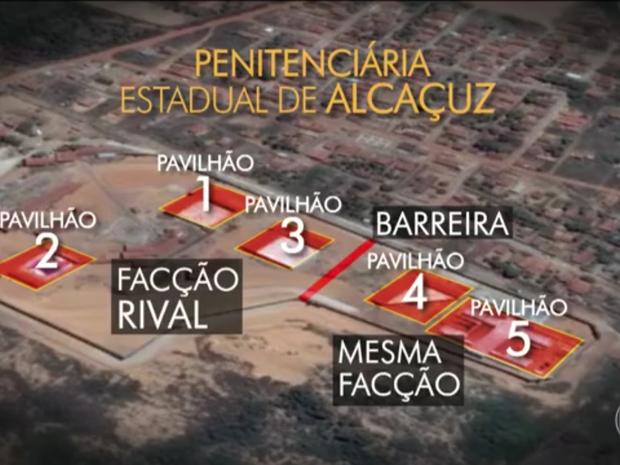 Muro será erguido para separar facções rivais em Alcaçuz (Foto: Reprodução/TV Globo)