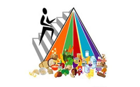 Dieta da Adequação: veja como fazer substituições na pirâmide alimentar