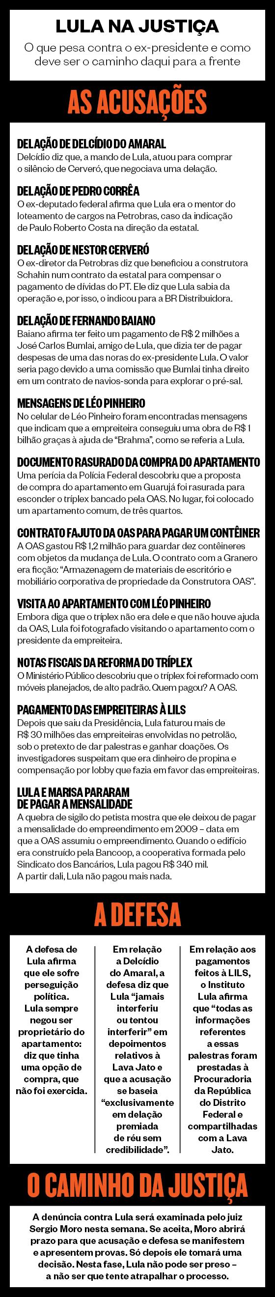 Lula na Justiça (Foto: ÉPOCA)