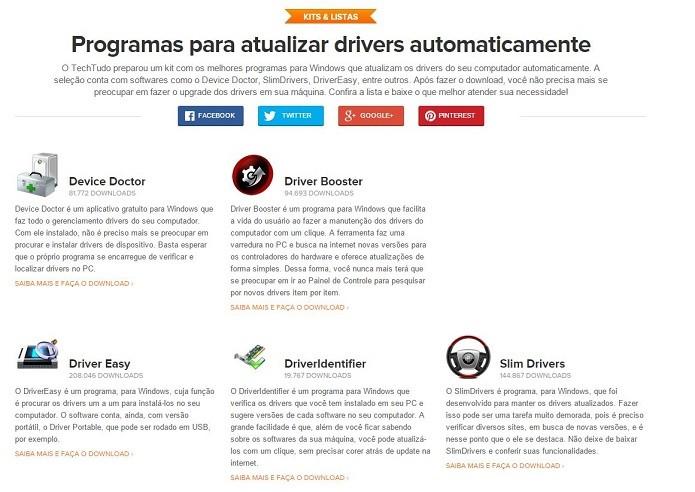 Vários programas podem ajudar a instalar e atualizar drivers automaticamente (Foto: Felipe Alencar/TechTudo)
