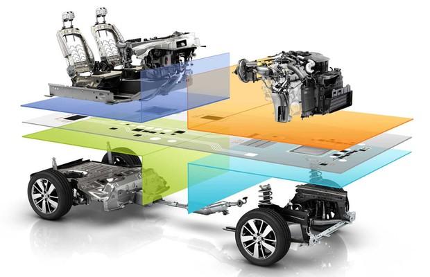 Aliança Renault-Nissan apresenta nova plataforma modular (Foto: Divulgação)