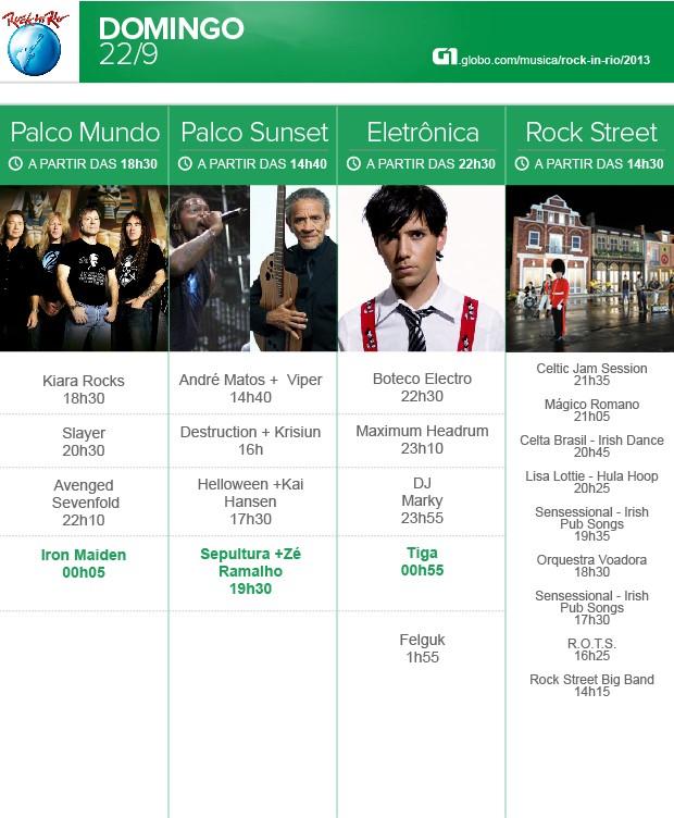 Programacao-RockInRio-2013_domingo22-9 (Foto: Arte/G1)