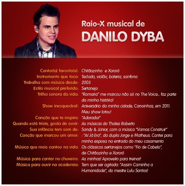 Raio-X musical Danilo Dyba (Foto: The Voice Brasil/TV Globo)