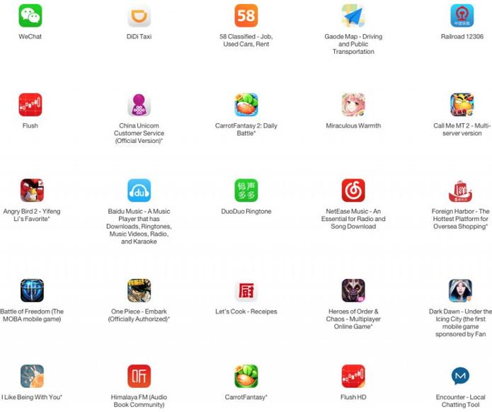 Aplicativos e jogos populares, como Angry Birds 2, estão na lista (Foto: Reprodução/Apple)