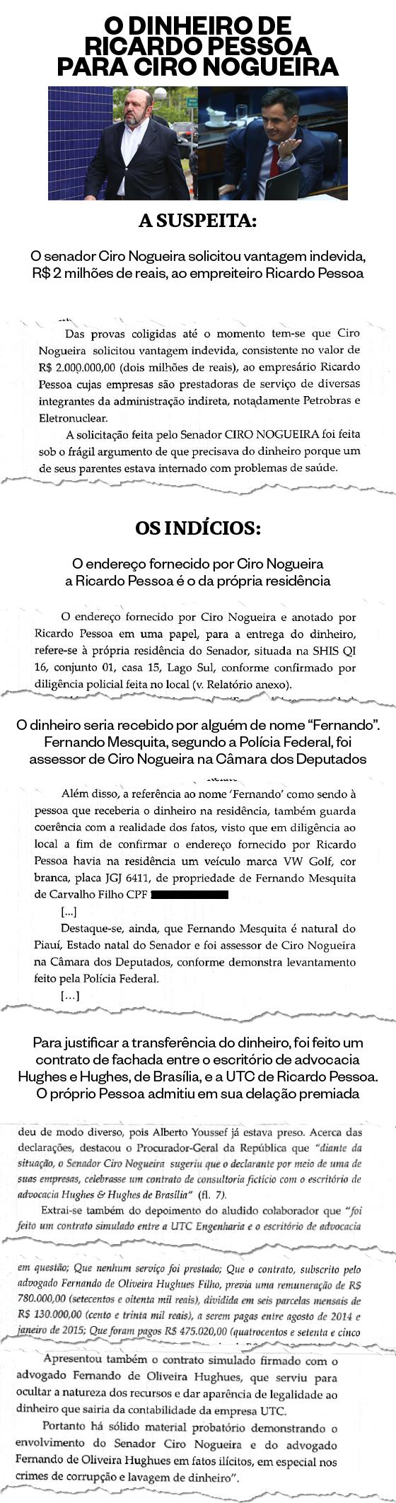 O dinheiro de Ricardo Pessoa para Ciro Nogueira (Foto: Reprodução)