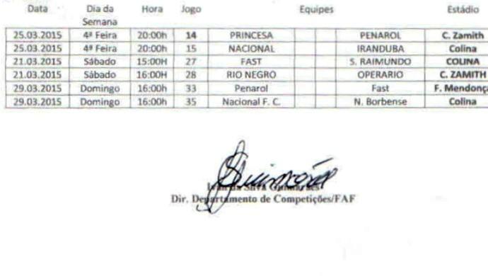 manaus, amazonas, campeonato amazonense, tabela de classificação (Foto: Divulgação/FAF)