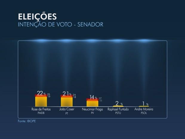 Senado ES (Foto: Reprodução/ TV Gazeta)