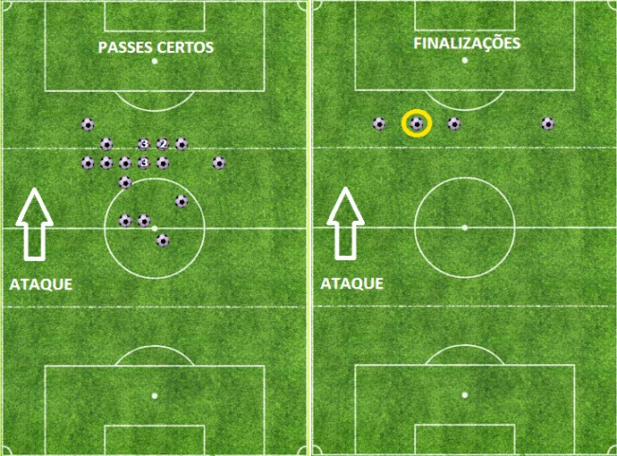 Campinhos, Camilo, Internacional x Botafogo (Foto: Arte Esporte)