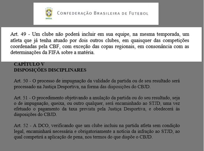 Regulamento Geral de Competições 2014 River-PI (Foto: Reprodução/CBF)