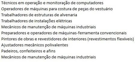 tabela senai_JH (Foto: TV Globo)