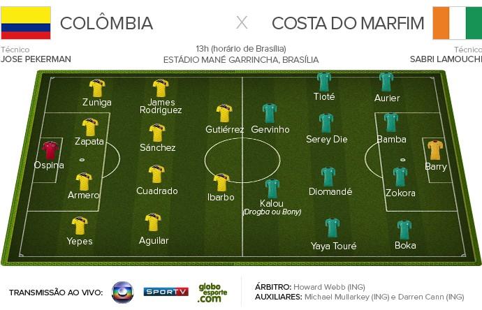 COLOMBIA X COSTA DO MARFIM Ficha Apresentação (Foto: Infoesporte)