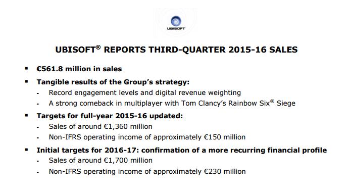 Ubisoft anunciou novo jogo em relatório fiscal (Foto: Divulgação/Ubisoft)