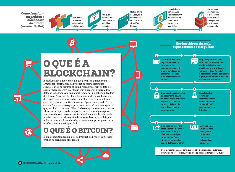 Tecnologia;Internet;Clique na imagem para ampliar (Foto: Reprodução)
