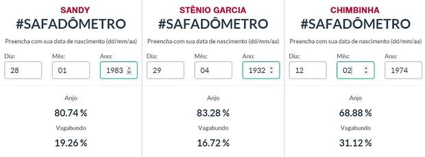Sandy | Stênio Garcia | Chimbinha (Foto: Reprodução / Site Safadômetro)