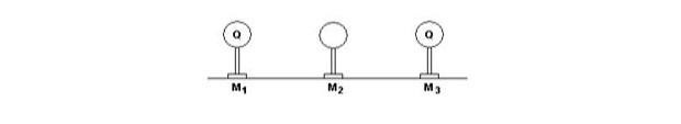 Questão sobre carga elétrica da Fuvest (Foto: Reprodução)