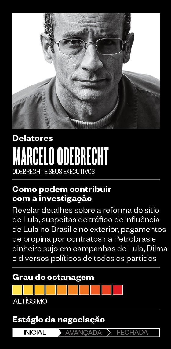 Marcelo Odebrecht  (Foto: Época)