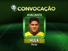 Com Hulk, Thiago Silva e Marcelo Mano convoca seleção olímpica
