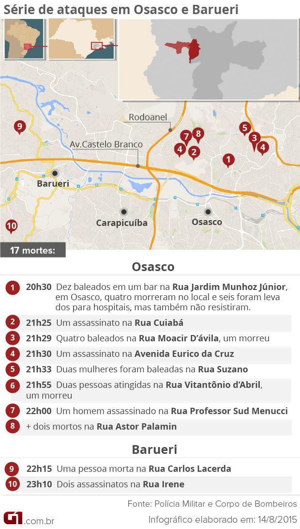 Arte chacina mortes ataques osasco e barueri (Foto: Editoria de Arte/G1)