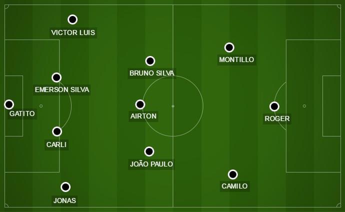 campinho, Botafogo (Foto: Info Esporte)