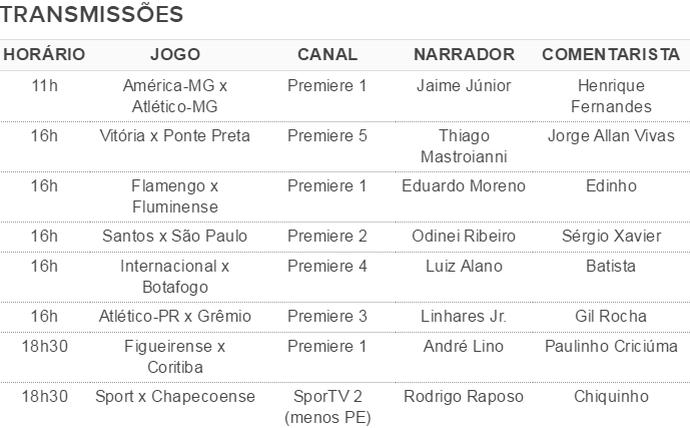 Tabela transmissoes 26 de junho; SportV (Foto: SporTV)