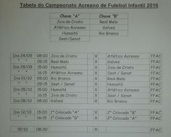 tabela do Campeonato Acreano de Futebol Sub-15 (Foto: FFAC/divulgação)