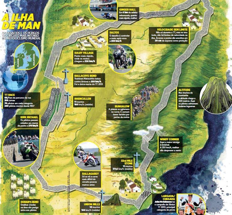 Ilha de man mapa (Foto: GQ)