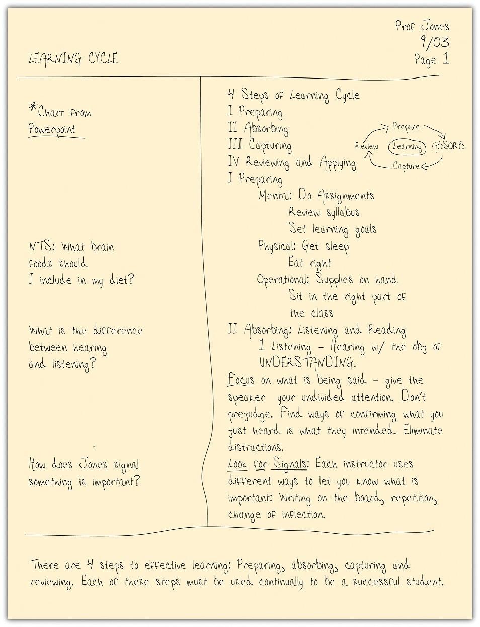 5 métodos para organizar melhor suas anotações