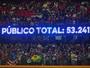 Mais um! São Paulo quebra o próprio recorde de público no Brasil em 2016