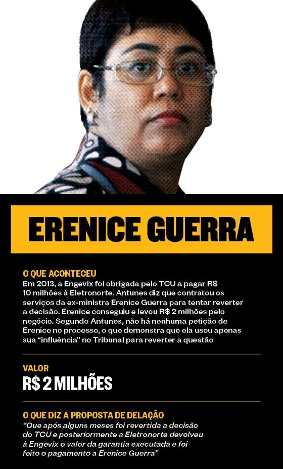 Erenice Guerra  (Foto: Época )
