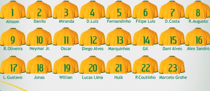 BLOG: Seleção brasileira divulga numeração para enfrentar Uruguai e Paraguai