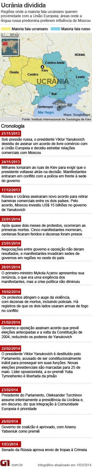 cronologia ucrania1/3 (Foto: 1)