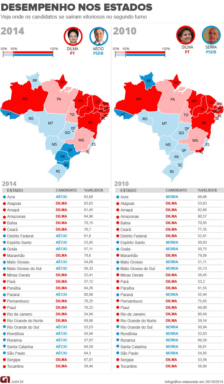 mapa estados
