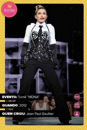 Raio-X Madonna (Foto: EGO)