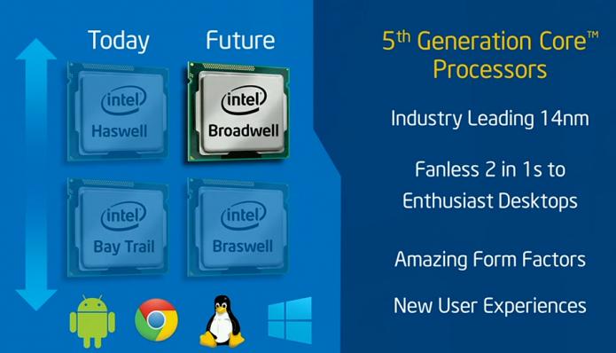 5ª Geração de processadores Intel Core M foram feitos usando o sistema de manufactura de 14 nm (Foto: Divulgação:Intel)
