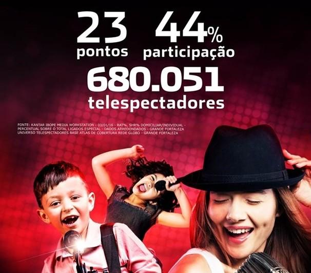 Números mostram o sucesso do The Voice Kids entre os cearenses. (Foto: Marketing / TV Verdes Mares)