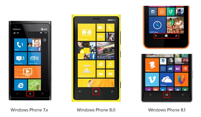 Windows Phone 7, 8 e 8.1 apresentam detalhes visuais específicos nos botões do sistema (Foto: Reprodução/Elson de Souza)