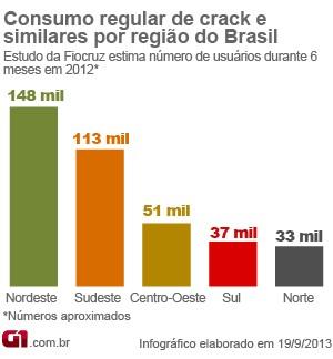 Consumo de crack no Brasil, por região (Foto: Arte/G1)