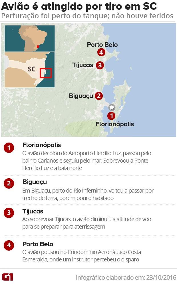 Mapa do percurso de avião atingido por tiro em Santa Catarina (Foto: Arte G1)