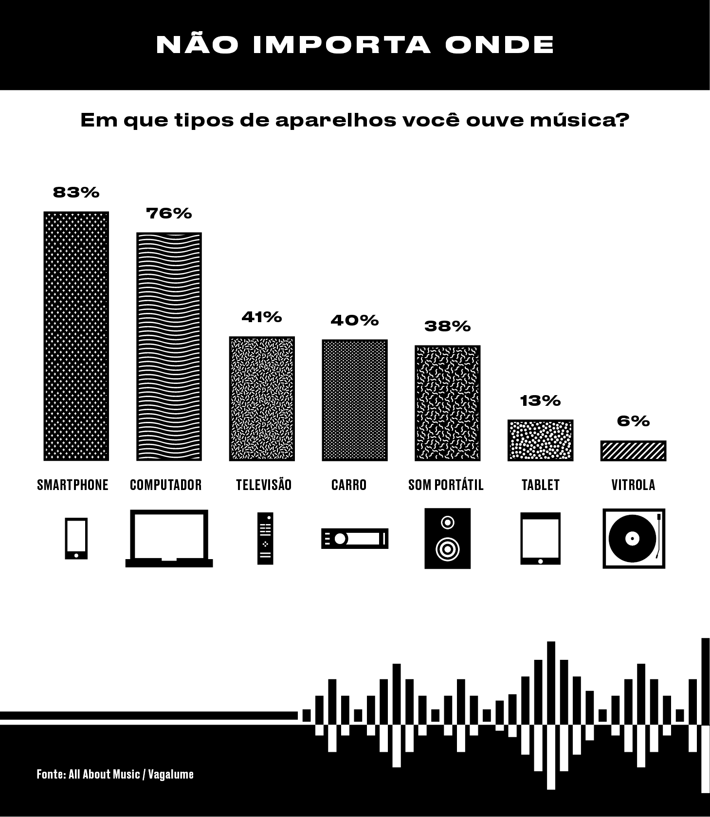 'Antepassado' do Spotify mudou a maneira como ouvimos música