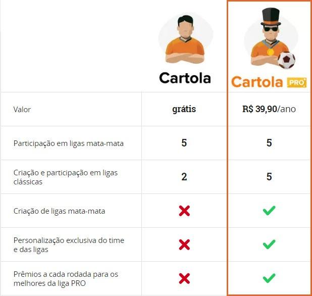 Comparação FC (Foto: Comparação FC)