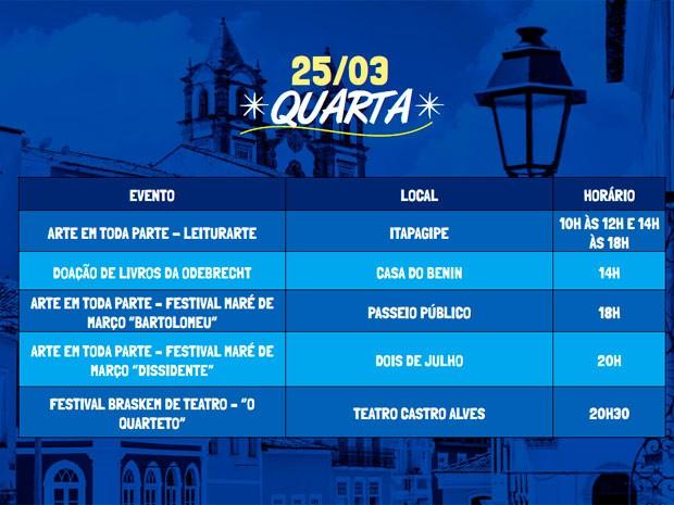 Programação do quarto dia do Festival da Cidade (Foto: Divulgação / Agecom)