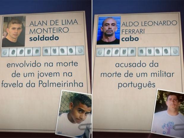 PMs apontados pela juíza como agressores (Foto: Reprodução / Globo)