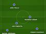 Com Walter no gol, Espírito Santo terá o mesmo time na decisão da Copa ES