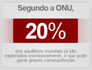 ONU (Foto: G1)