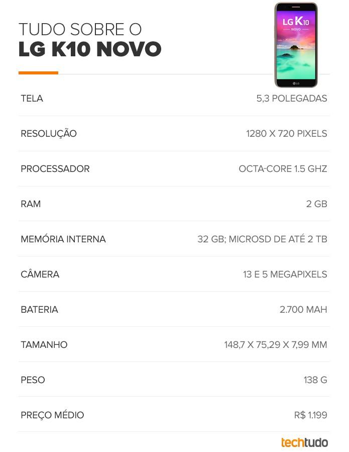 Tabela de especificações do LG K10 Novo (Foto: Arte/TechTudo)