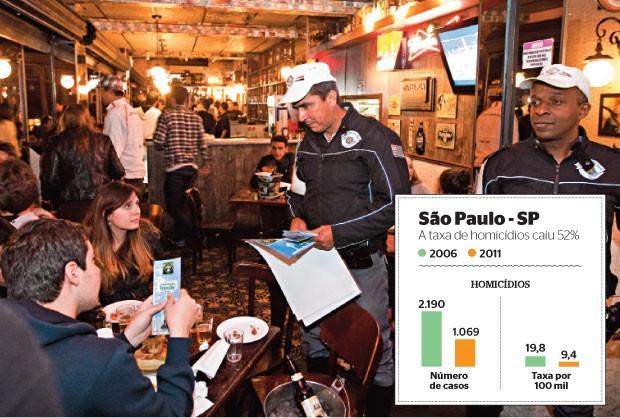 SE BEBER, NÃO... Policiais orientam  o consumo de álcool num bar de São Paulo. A Lei Seca ajudou a reduzir o homicídio de jovens em 76% Fontes: Secretaria de Segurança Pública de  São Paulo e Fórum Brasileiro de Segurança Pública (Foto: Eduardo Anizelli/Folhapress)